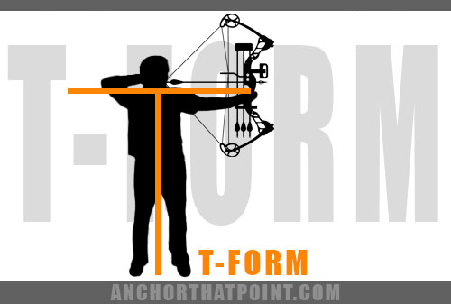 T-Form Compound Shooter