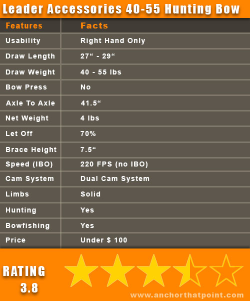 Leader Accessories 40-55 Hunting Fact Sheet
