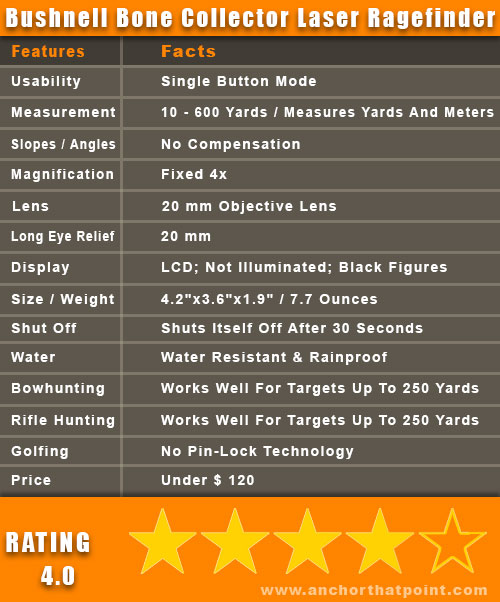 Bushnell Bone Collector Laser Rangefinder Fact Sheet