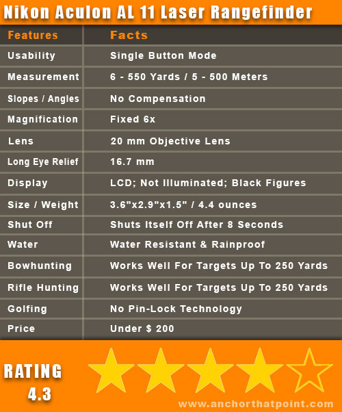 Nikon Aculon AL 11 Laser Rangefinder Fact Sheet