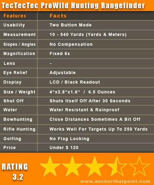TecTecTec-ProWild-Hunting-Rangefinder-Facts