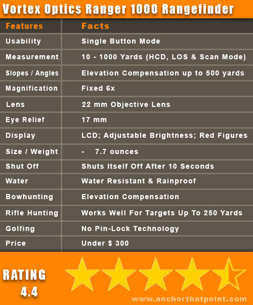 Vortex Optics Ranger 1000 Rangefinder Fact Sheet