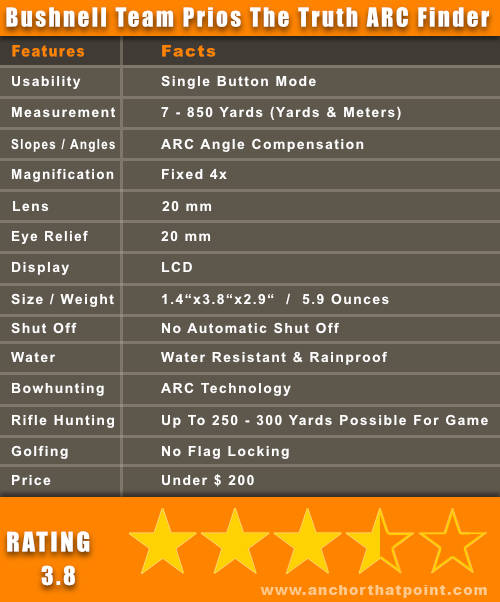 Bushnell Team Prios The Truth ARC Laser Rangefinder Facts