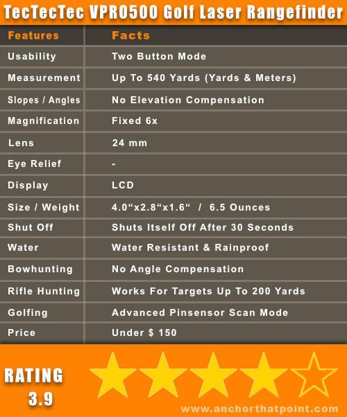 TecTecTec VPRO500 Golf Laser Rangefinder Facts